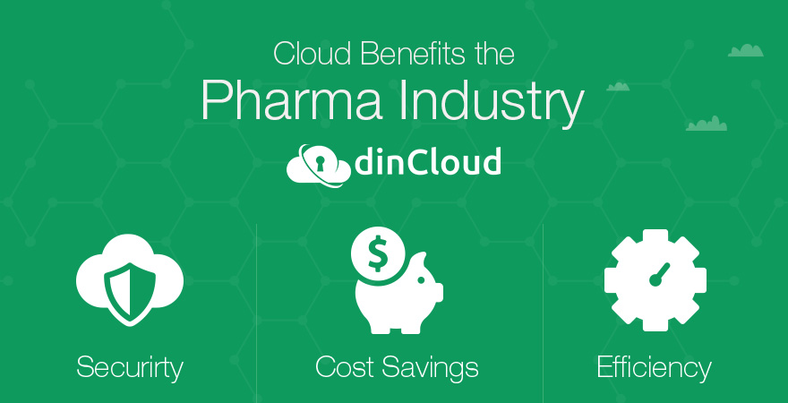 Cloud Benefits for Pharma Industry