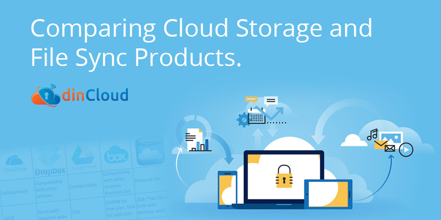 Comparing Cloud Storage and File Sync Products