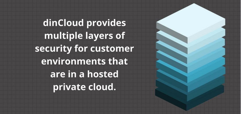 dinCloud Provides multiple layers of security