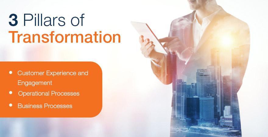 Pillars of Digital Transformation