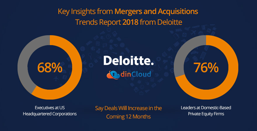 Key Insights from Mergers and Acquisitions Trends Report 2018