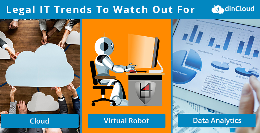 Legal IT Trends to Watch Out for