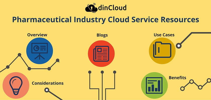 Pharmaceutical Industry Cloud Service Resources – dinCloud