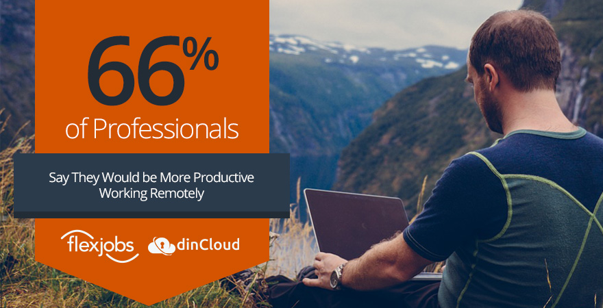 66% of Professionals Say They Would be More Productive Working Remotely