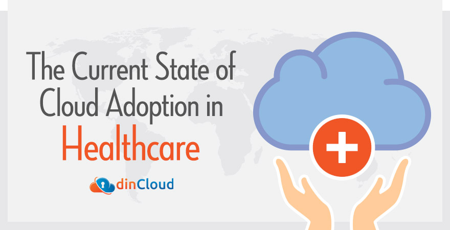 The Current State of Cloud Adoption in Healthcare