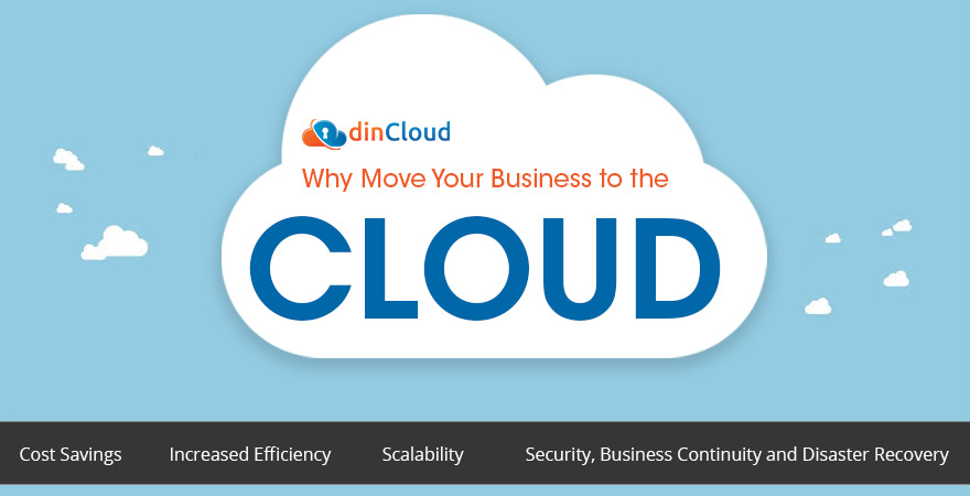 Why Move Your Business to the Cloud - dinCloud