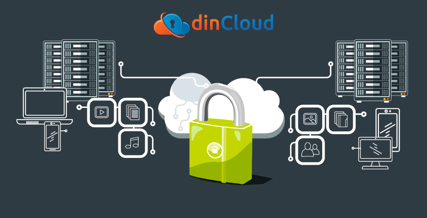 dincloud-hyperconverged-infrastructure-enables-high-performance-daas