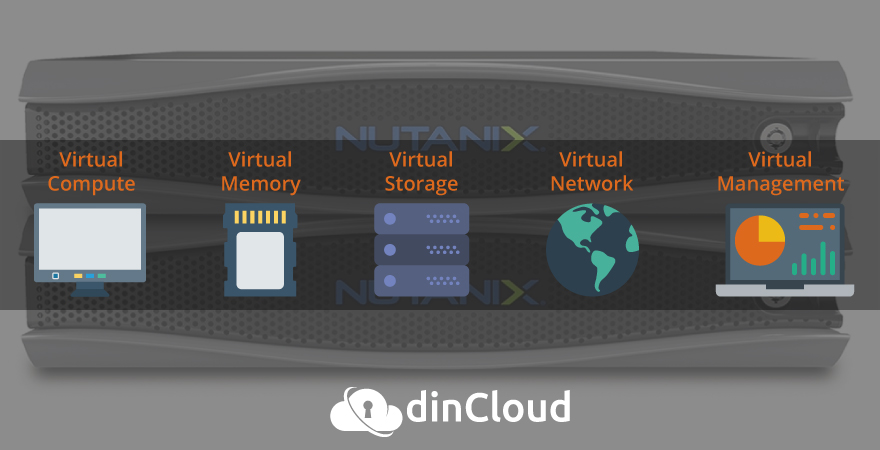 dinCloud's HyperConverged Infrastructure Enables High Performance Desktop-as-a-Service