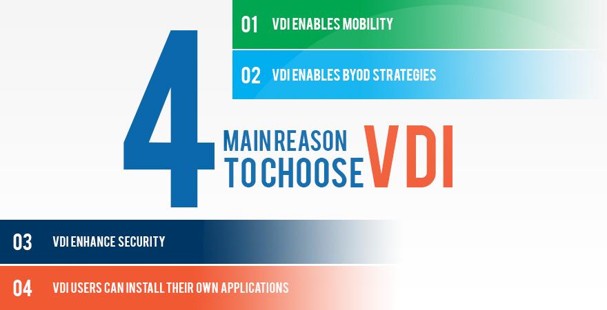 4-main-reason-to-choose-vdi