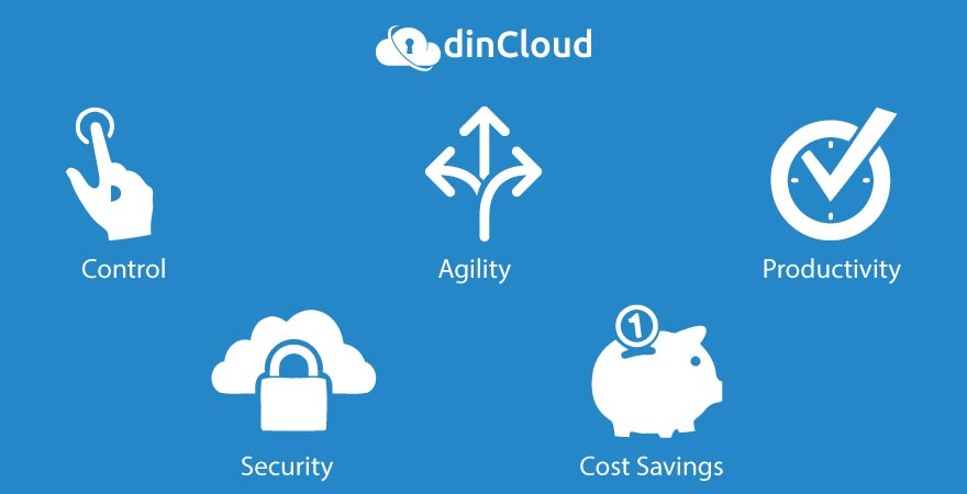 List-of-Top-5-Benefits-of-using-VDI