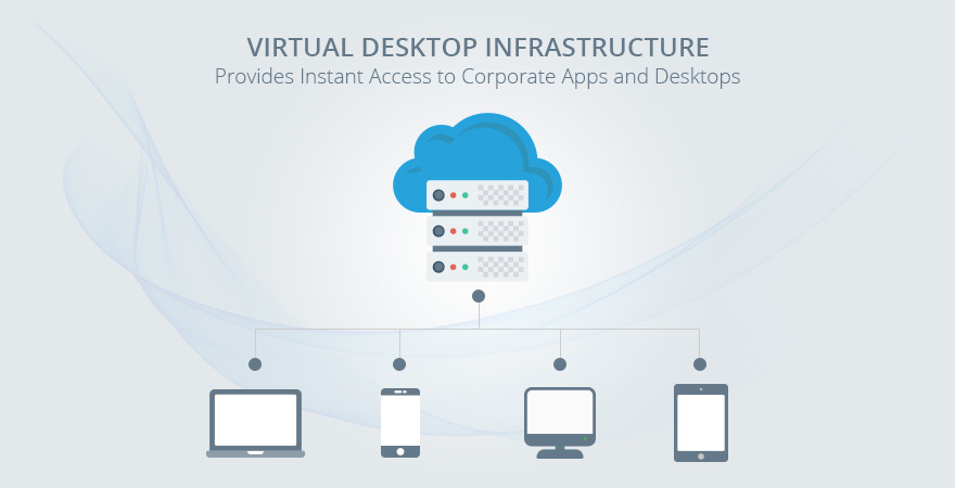 VDI Desktop Infrastructure Solutions