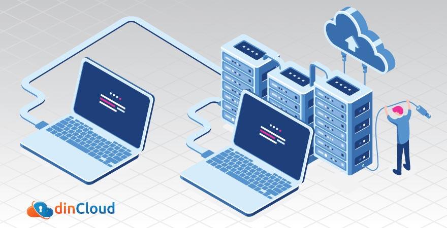 dinCloud-Virtual-Desktop-Infrastructure