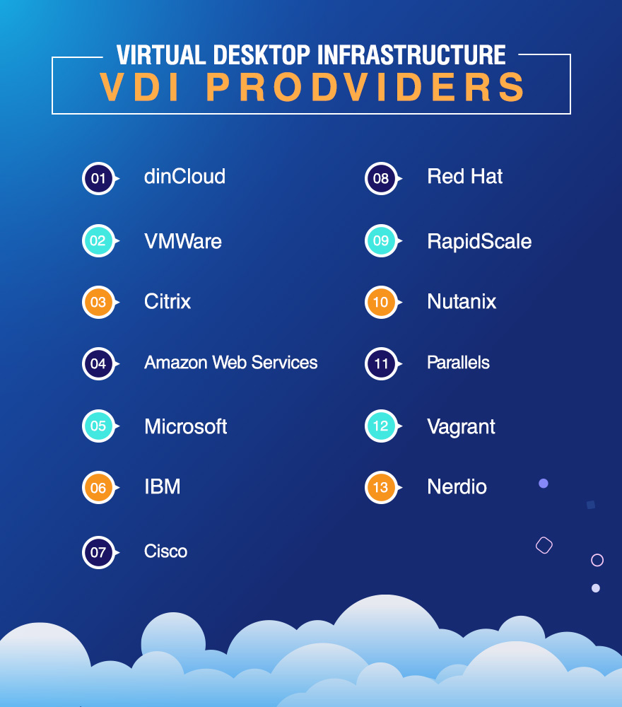 Virtual Desktop Infrastructure Providers List