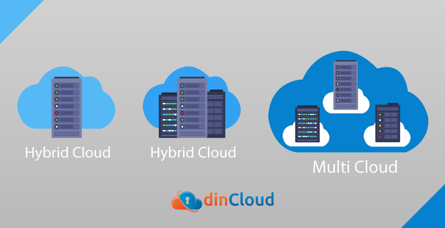 Cloud to Multi-Cloud Infrastructures