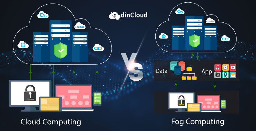 Difference Between Cloud Computing & Fog Computing