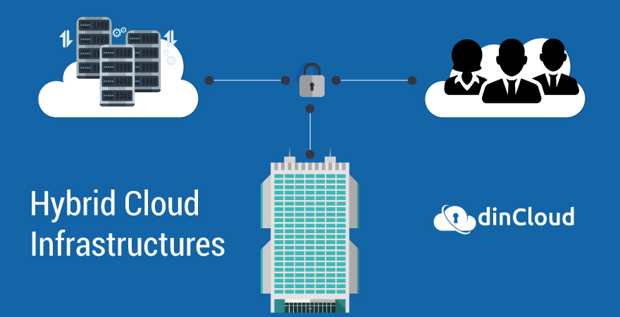 Hybrid Cloud Infrastructures
