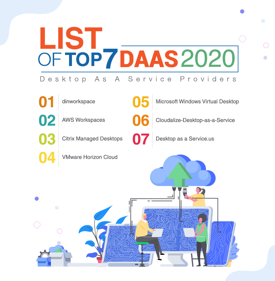 List of Top 7 (DaaS) Desktop as a Service Providers 2020