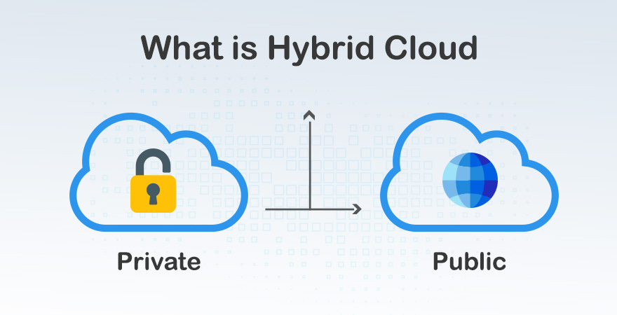 What is Hybrid Cloud Computing