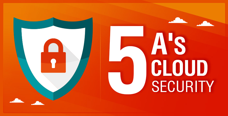 The 5 As of Cloud Security and How to Get them Right