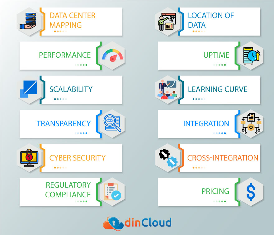 12 Vital Considerations for a DaaS Solution