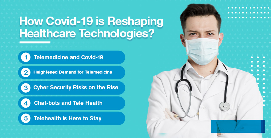 How Covid-19 is Reshaping Healthcare Technologies?