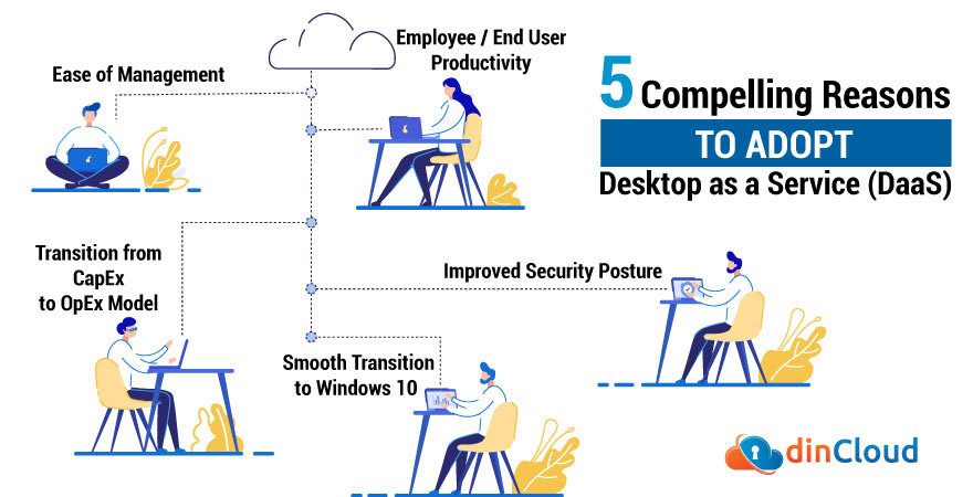 5 Compelling Reasons to Adopt Desktop as a Service – DaaS