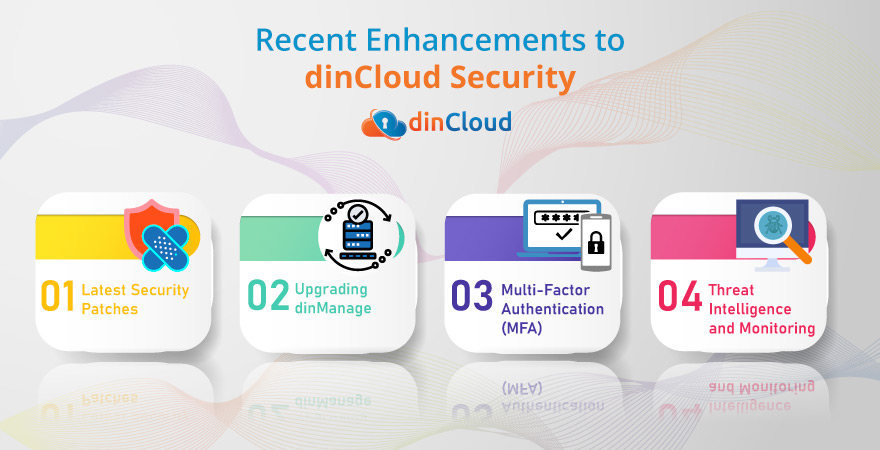 2020 latest enhancements dincloud did for the customers