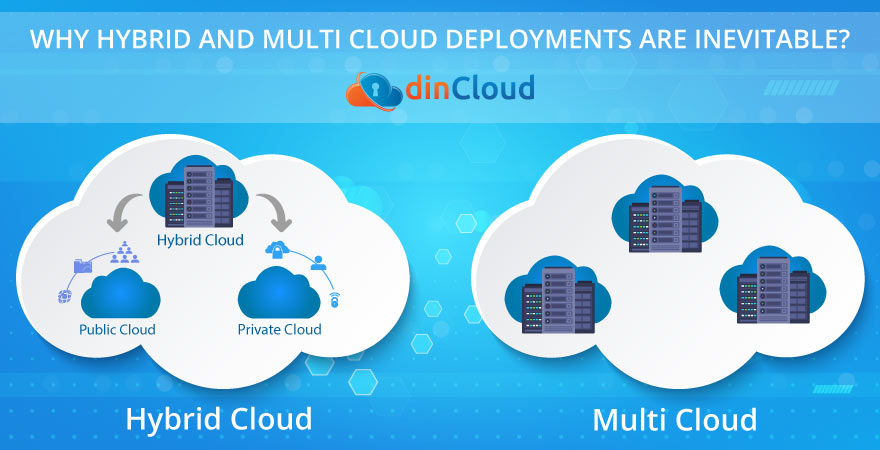 Hybrid and Multi Cloud Deployment Models