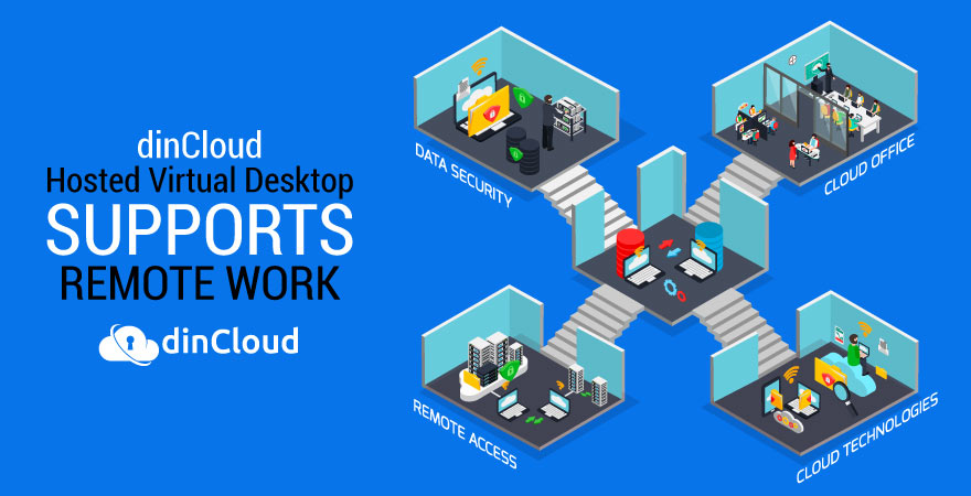 dincloud hosted virtual desktop and remote work