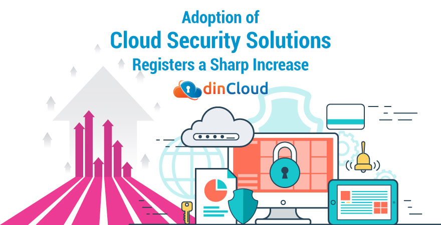 Adoption of Cloud Security Solutions Registers a Sharp Increase