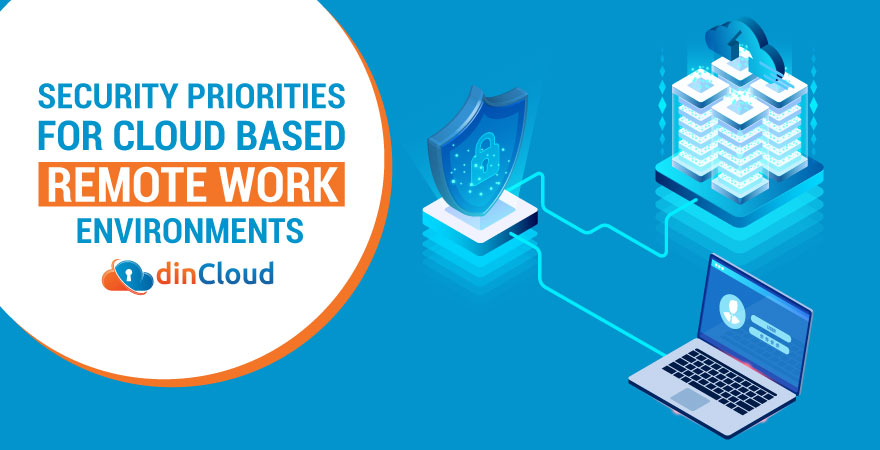 Security Priorities for Cloud based Remote Work Environments