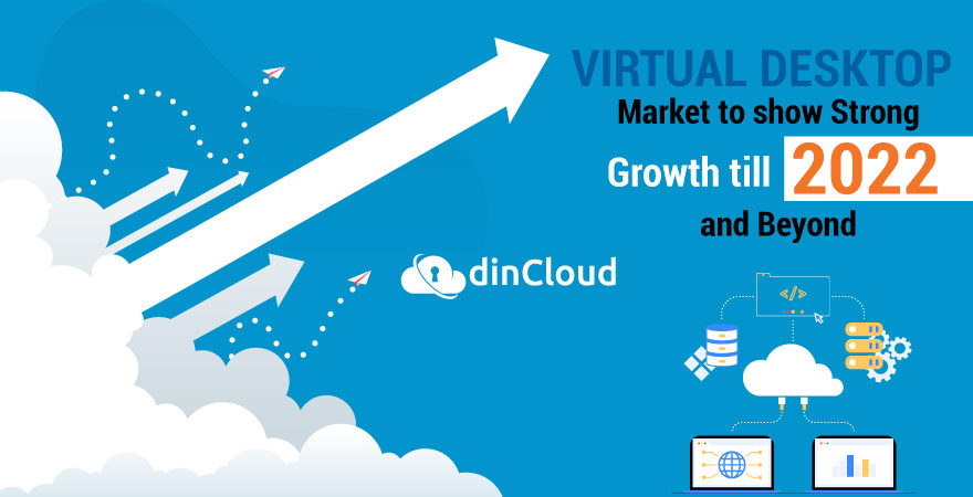 Virtual Desktop Market to show Strong Growth till 2022 and Beyond