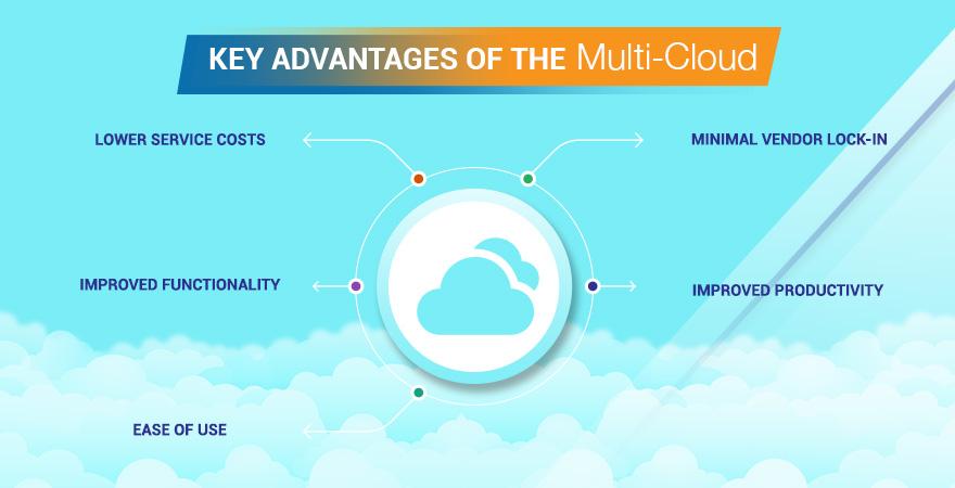 Key Advantages of the Multi-Cloud