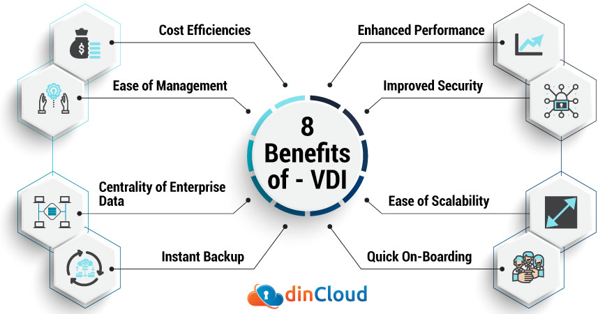8 Benefits of Virtual Desktop Infrastructure (VDI)