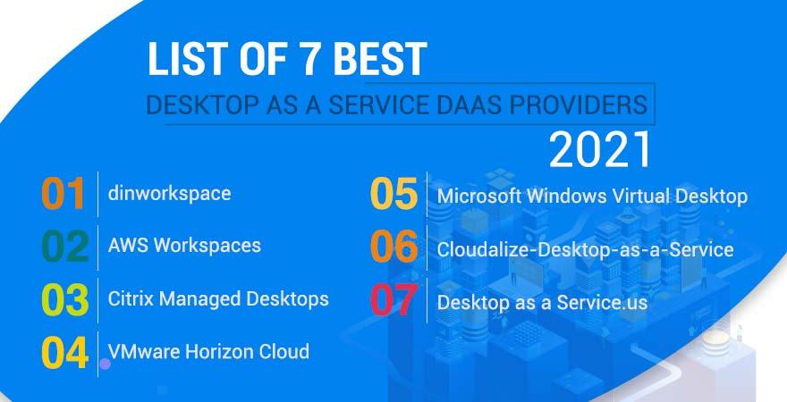 List of 7 Best Desktop as a Service DaaS Providers 2021