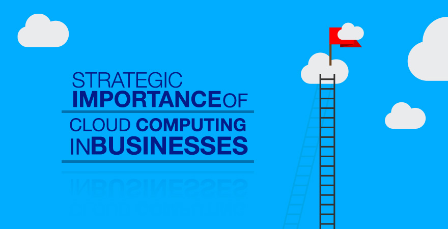 How Cloud Computing Aligns with Strategic Business Goals?