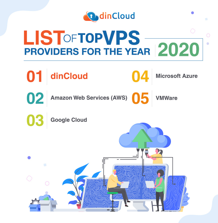 List of Top VPS Providers for the Year 2020