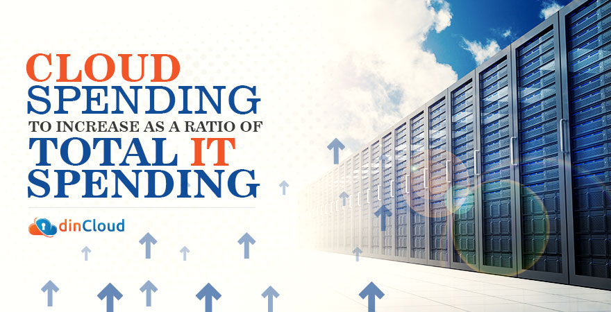 Cloud Spending to Increase as a Ratio of Total IT Spending