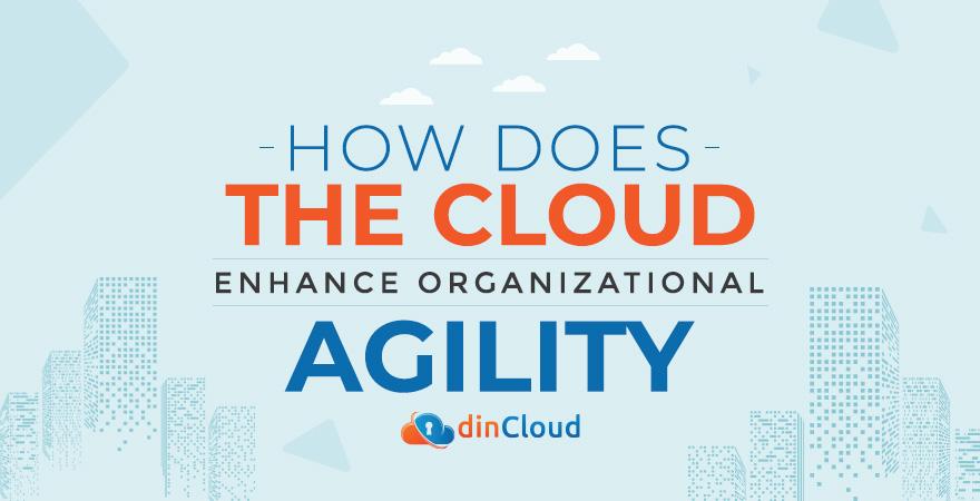 How Does the Cloud Enhance Organizational Agility?