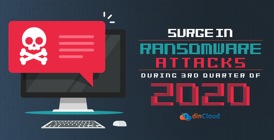 Surge in Ransomware Attacks during 3rd Quarter of 2020