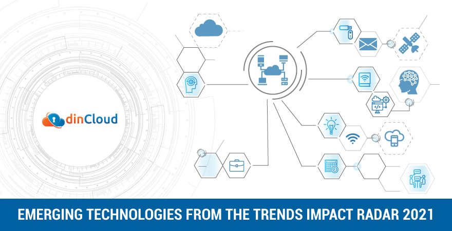 Emerging Technologies from the Trends Impact Radar 2021