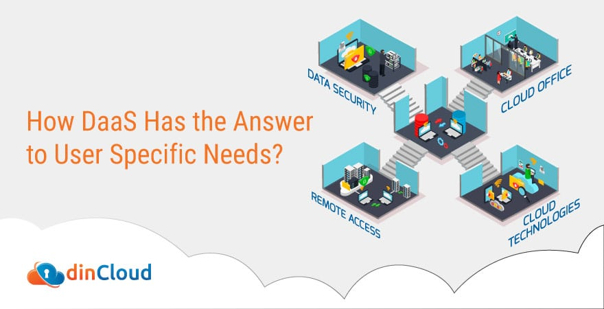 How DaaS Has the Answer to User Specific Needs?