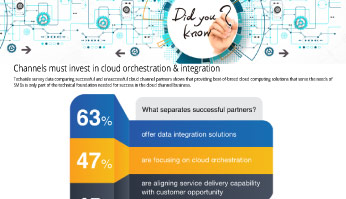Channels-Must-Invest-in-Cloud-Orchestration-&-Integration