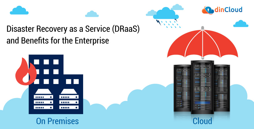 Disaster Recovery as a Service (DRaaS) and Benefits for the Enterprise